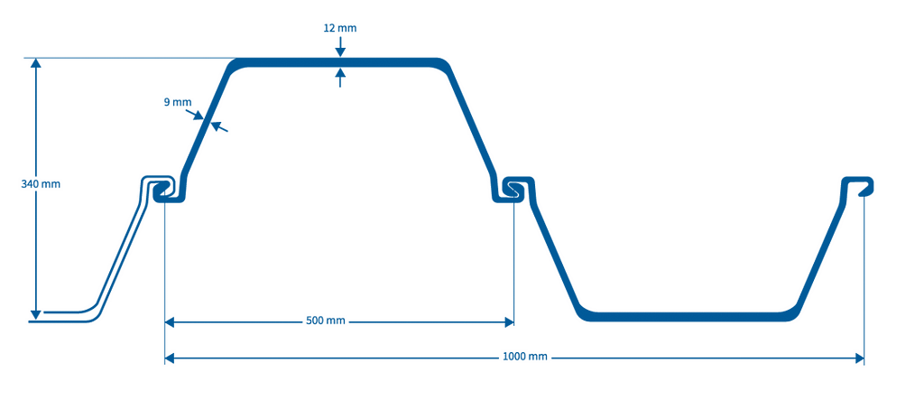VL-504 stalen damwand U-profiel