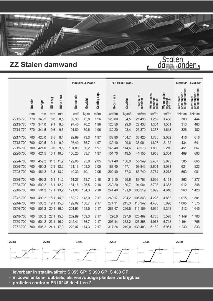 Stalen damwanden ZZ-profielen folder nov 2017